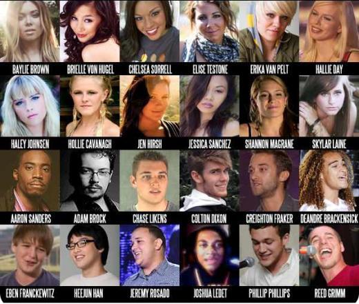 American Idol Spoiler Pic