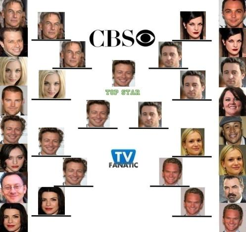 CBS Bracket WINNER