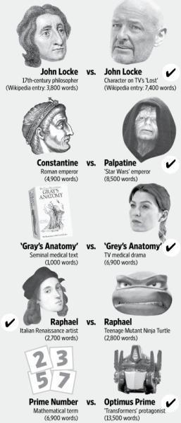 Grey's vs. Gray's
