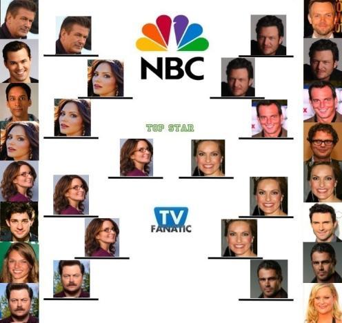 NBC Finals