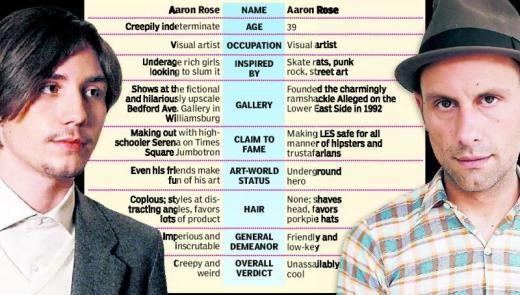 Aaron Rose vs. Aaron Rose