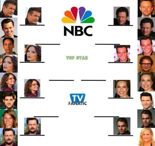 NBC QF Bracket