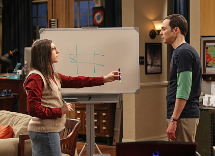 Watch The Big Bang Theory Season 6 Episode 21 Online