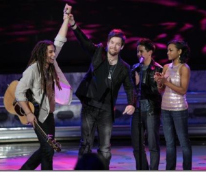A Dreadful Performance Eliminates Jason Castro from American Idol