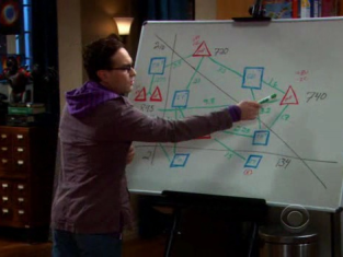 Watch The Big Bang Theory Season 2 Episode 14