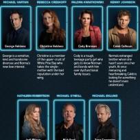 Bates motel season 2 guest stars